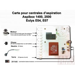 Carte électronique divers marques