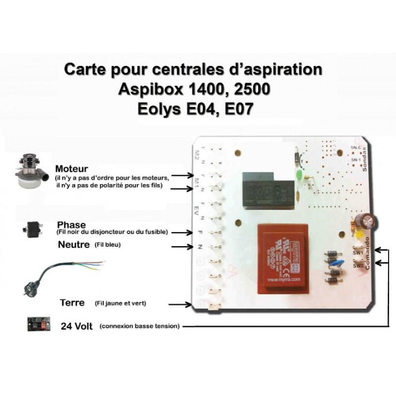 Carte électronique  toutes marques