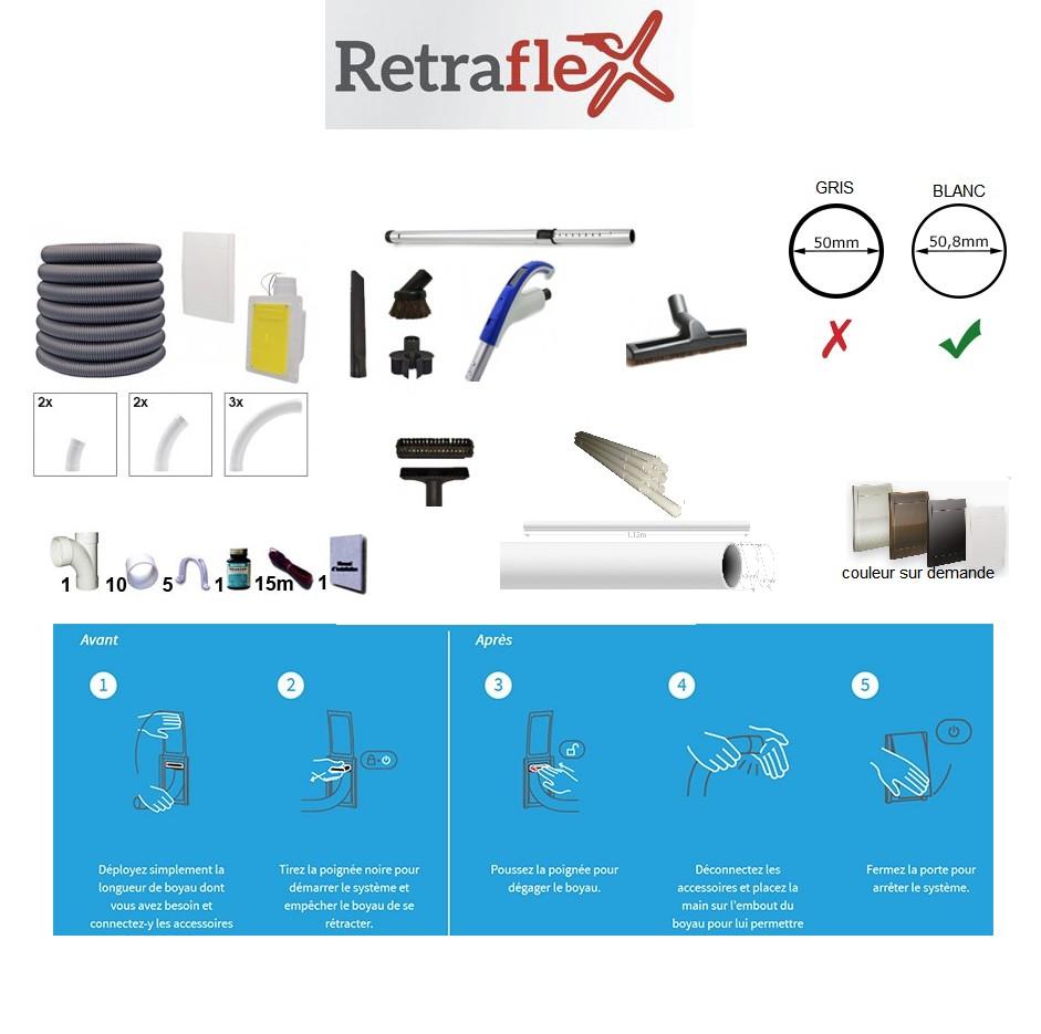 kit installation rétraflex 9 m ideal 100m² habitation
