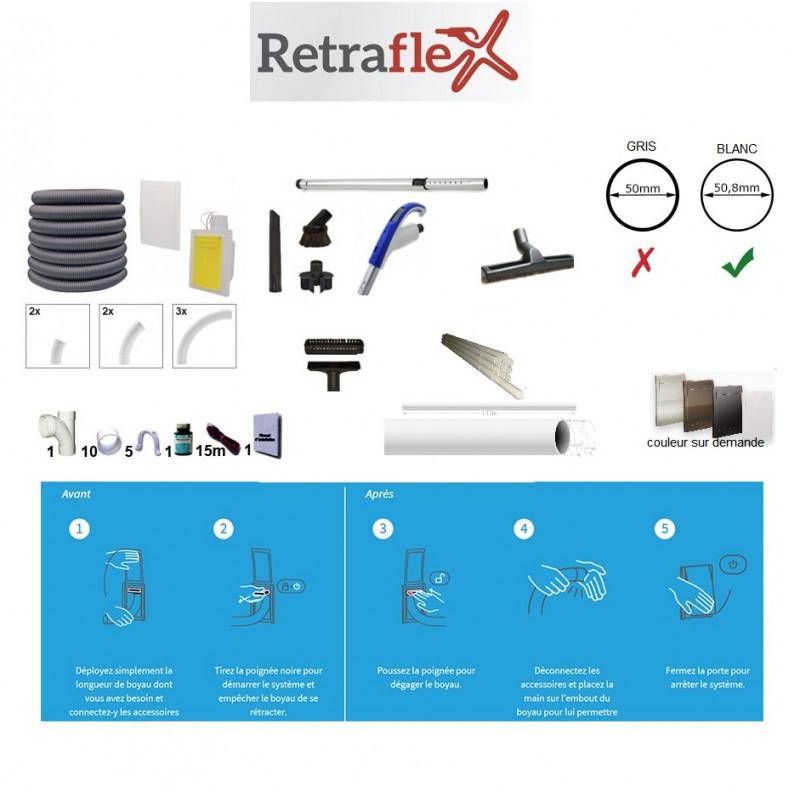 Rétraflex, c'est un boyau d'aspirateur qui se rétracte à l'intérieur des murs
